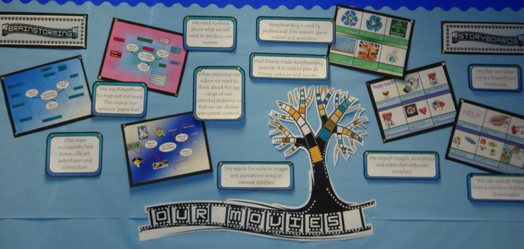 Ict Classroom Ideas ~ Best images about ict display ideas on pinterest