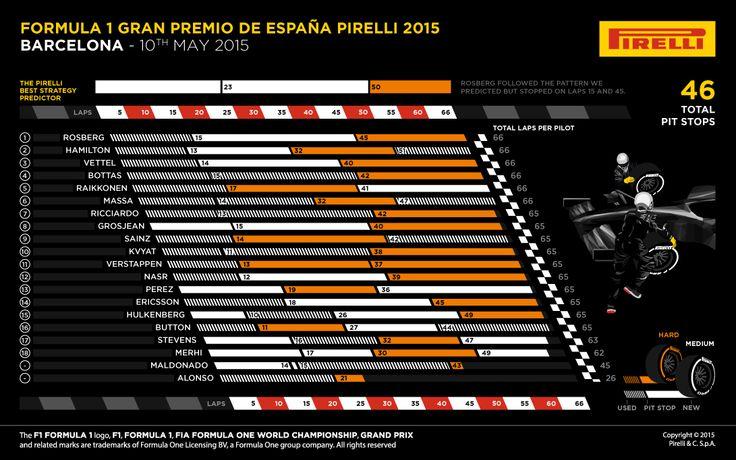 formula 1 canada 2015 alonso