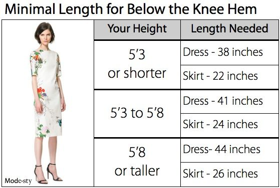 Great guide to know the length skirt or dress you need for your height. It has the information for knee length to full length hems.