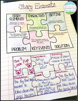 Teaching+Story+Elements+great for IRN