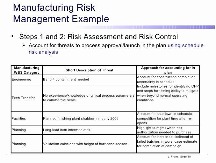 Project Risk Assessment Template In 2020 Project Risk Management