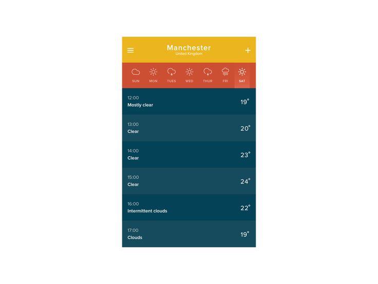 Hourly Weather UI by Dawar Mir