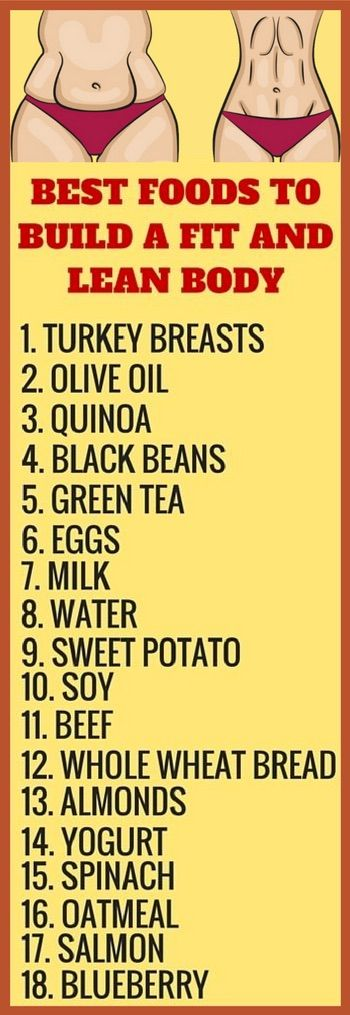20 superfoods to eat if you want to lose weight and build a fit and lean body.
