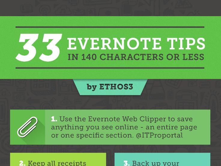 These 33 Evernote tips, each expressed in 140 characters or less, can help you take your productivity and organization to the next level of supreme serenity.  …