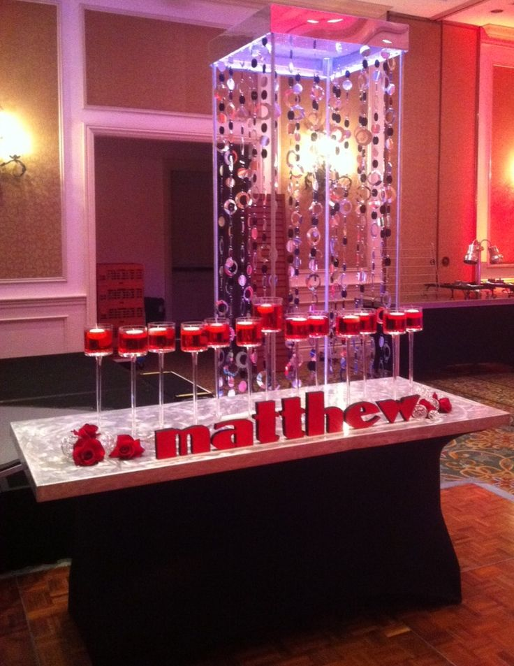 Images about bat mitzvah ideas on pinterest candy