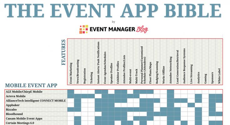 Anatomy of An Effective Event Website Infographic - Your guide to