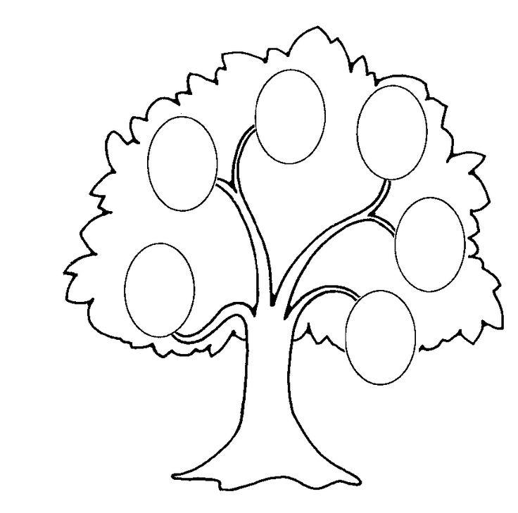 генеологичне дерево картинки распечатать дебетовую