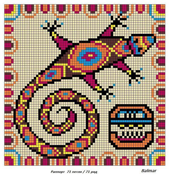 gecko pattern Картинка