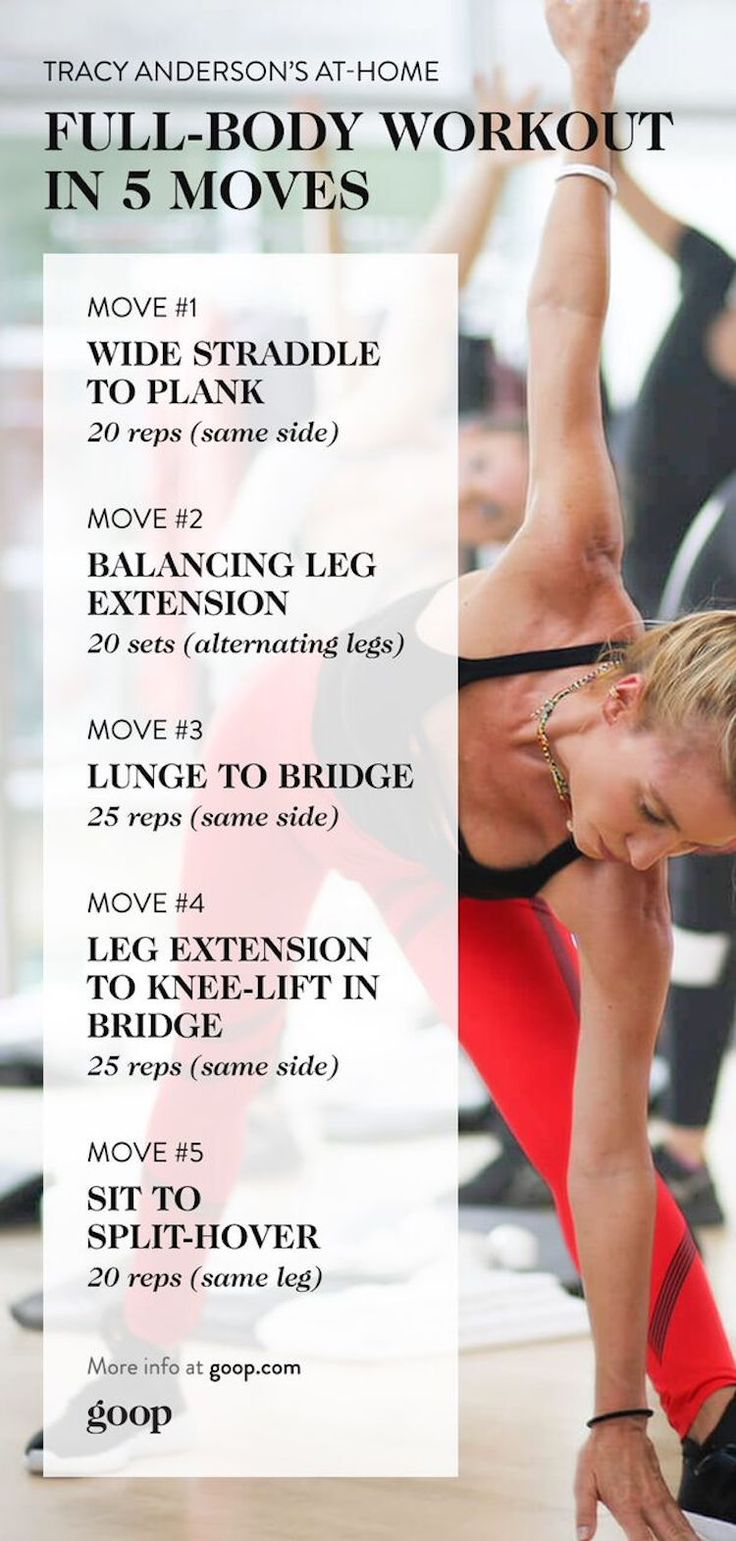 An at-home, full-body workout from Tracy Anderson. Video included. Get ready to work your butt, arms, legs, abs - you name it.