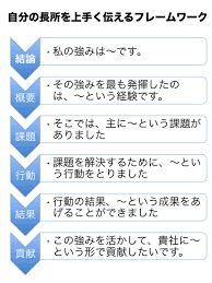 「行動力」の画像検索結果