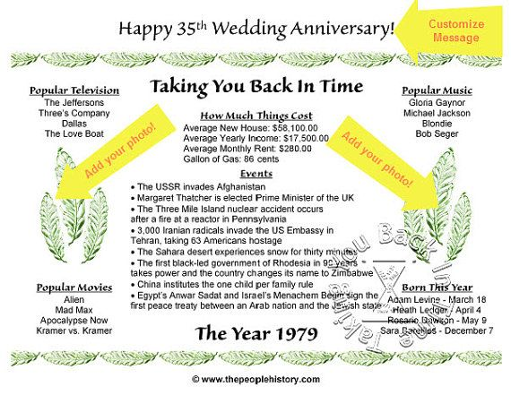 What Is The 35th Wedding Anniversary Gift: 25+ Best Ideas About 35th Wedding Anniversary On Pinterest