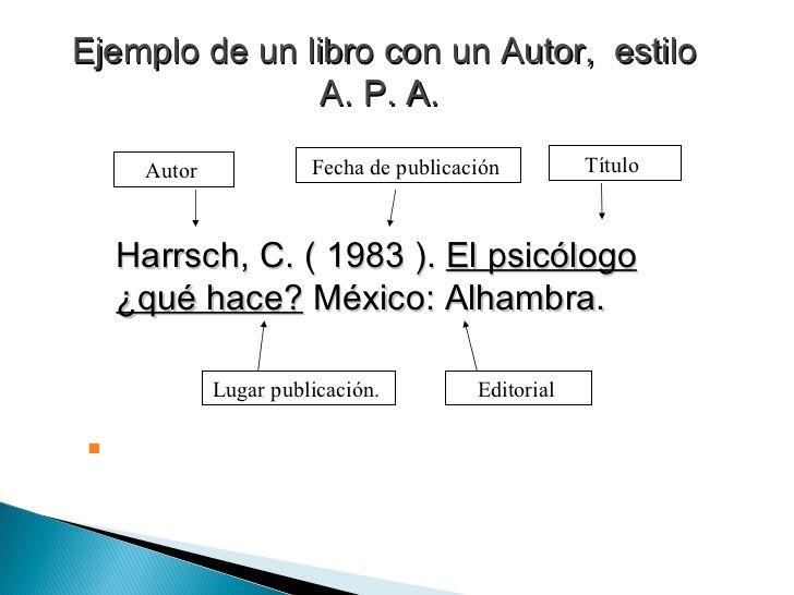 Modelo Apa Bibliografia Medicine