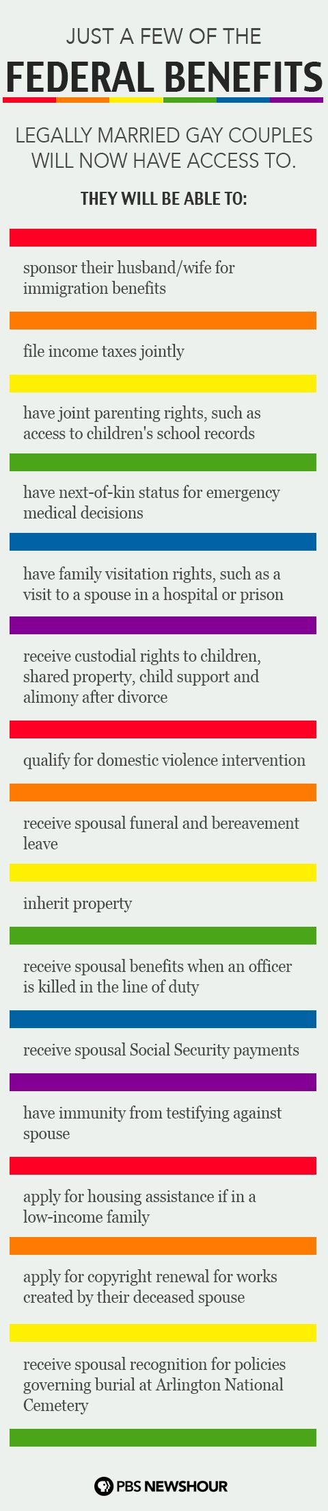 from Axel gay marriage benefits
