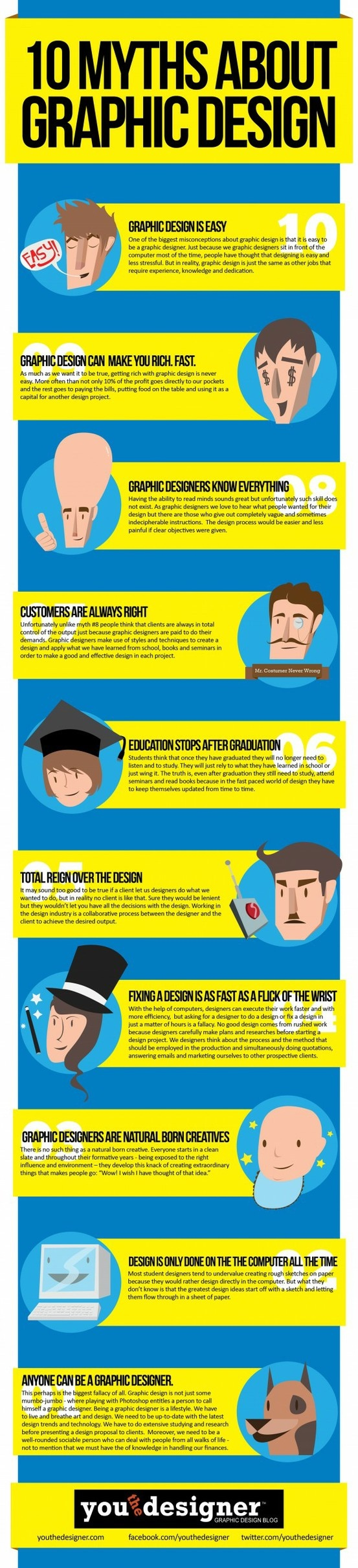 Cool Infographic: What graphic design and being a graphic designer really is...