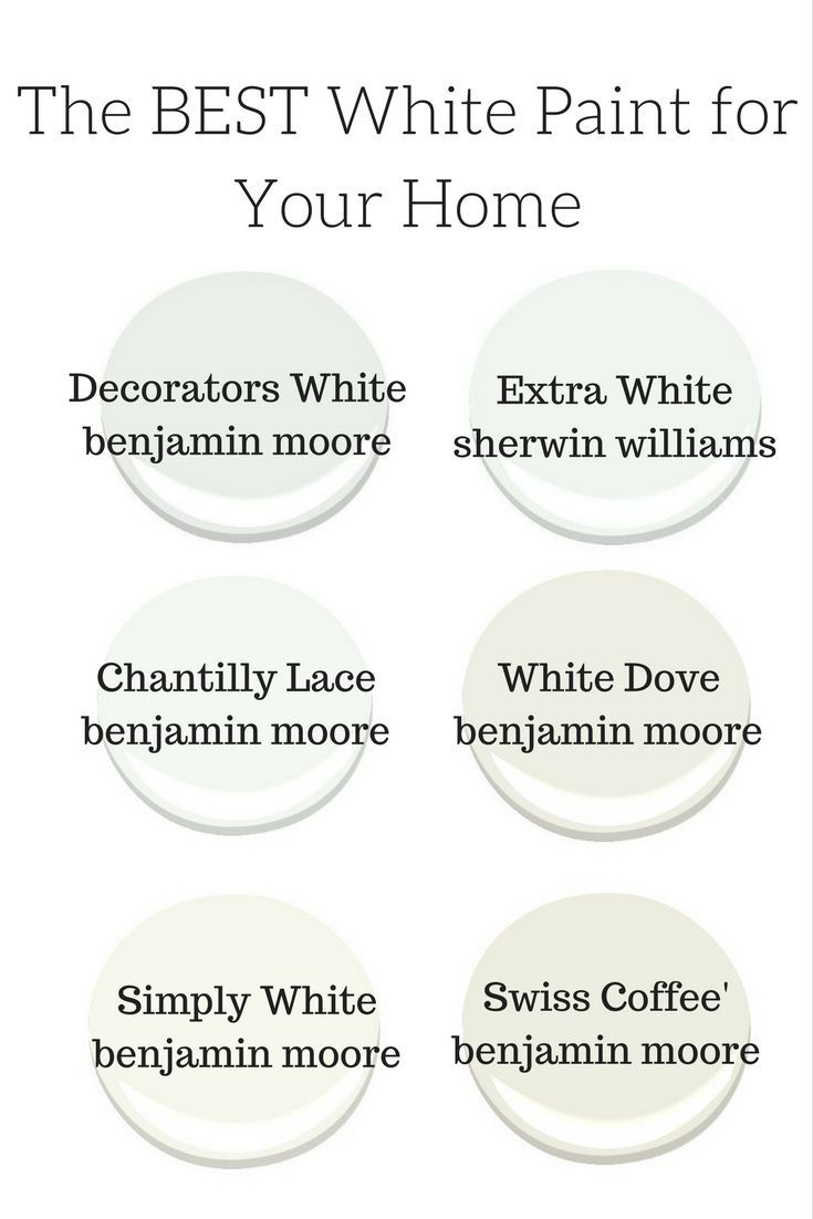 "Yesterday, I shared my Master Bedroom's new paint color…WHITE! It's one of my all time favorite white paint, ""Simply White"" by Benjamin Moore. I used this color on my cabinets and trim in my home, and when it came time to paint an entire room white…I knew exactly what color I wanted to go with.... Read more"