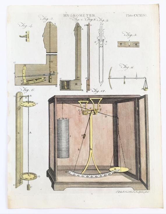 1797 Antique Print Hygrometer Water Vapour Humidity Hand Etsy In 2020 Antique Prints Antiques Print