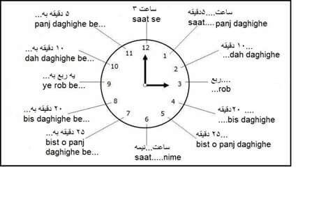 Time in Farsi