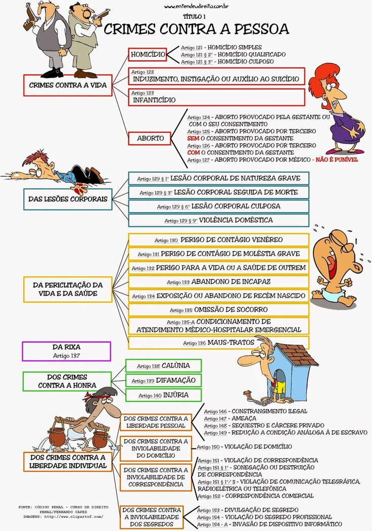 lesao corporal direito penal - Pesquisa Google | Direito