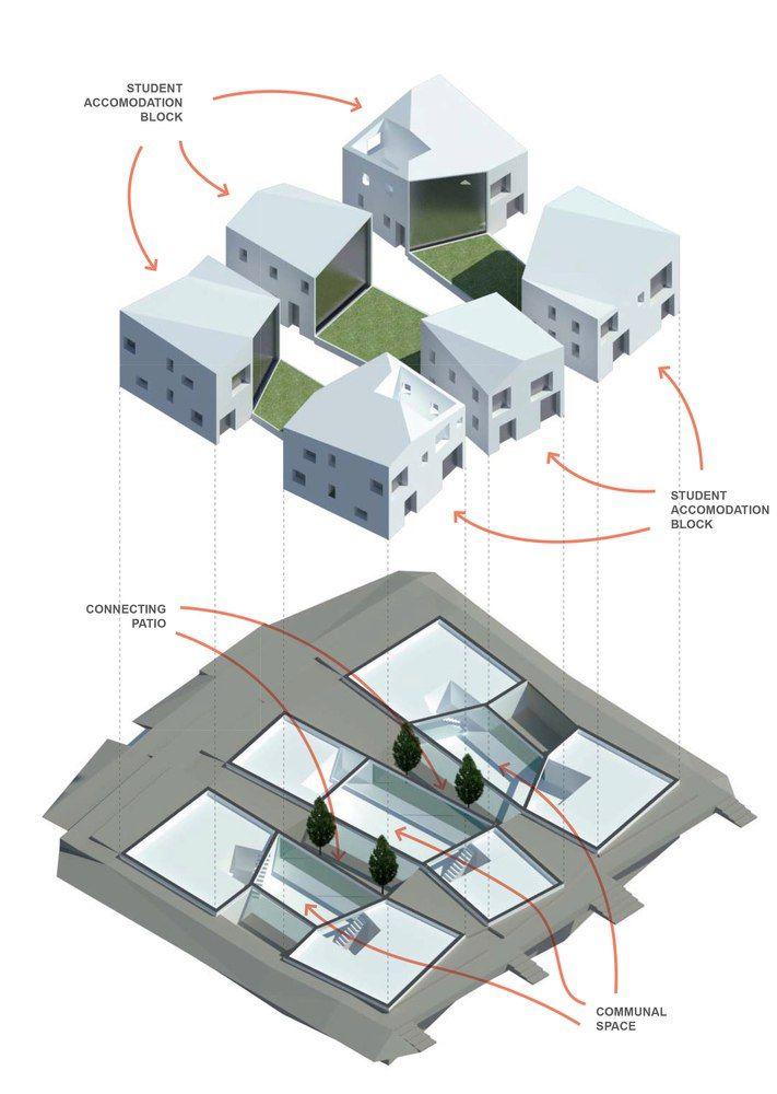 dr  Pavilion Residences / Belsize Architects. Oxford University  Belsize Architects разработали проект для нового студенческого жилья из 6 домов-павильонов, который станет частью большого генплана университетского колледжа в Северном Оксфорде.