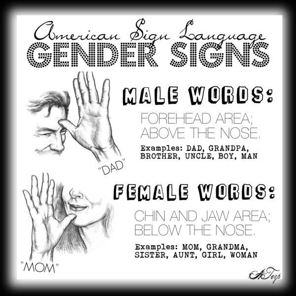Image result for asl sign for male and female