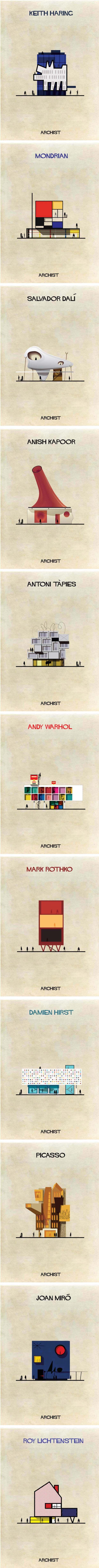11 Fotos de Cómo Serían las Casas de Artistas Famosos @ www.elmemeno.com