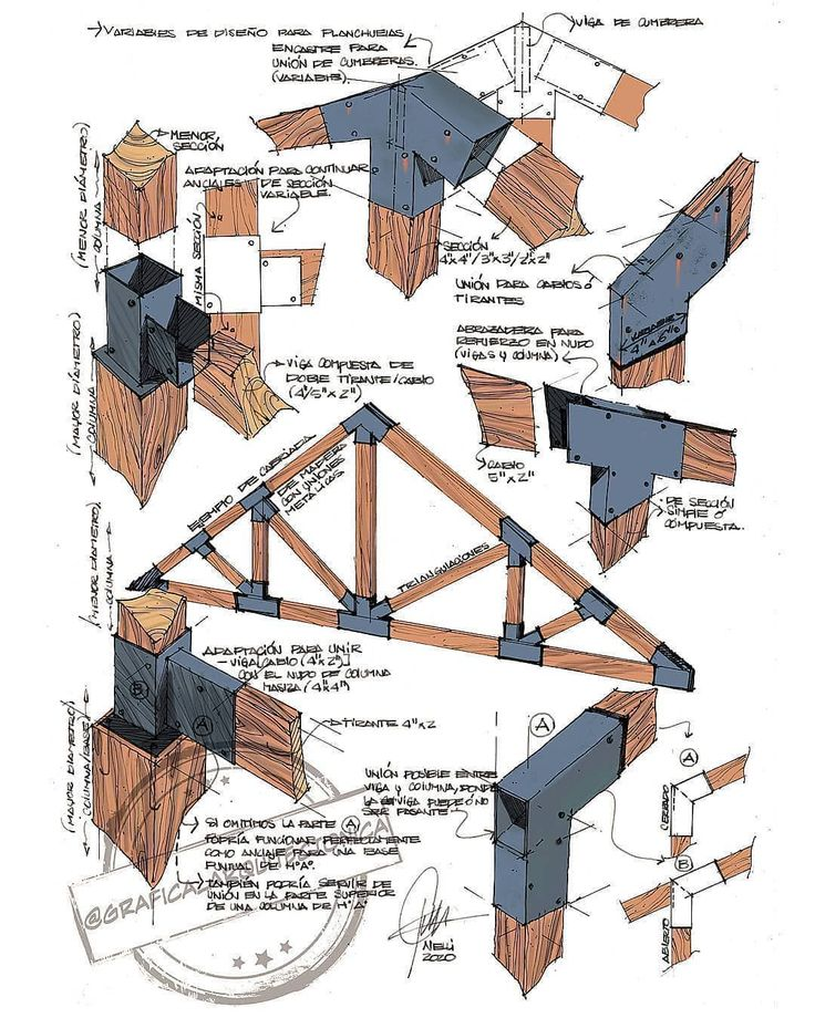 Mastersketchers On Instagram Sketch By Grafica Arquitectonica Mastersketchers In 2020 Construction Diy Conceptual Architecture Building A Container Home