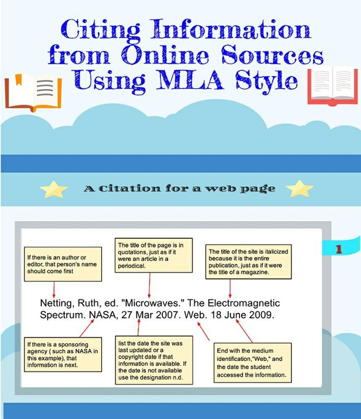 Excellent #infographic on how to cite online sources MLA style.