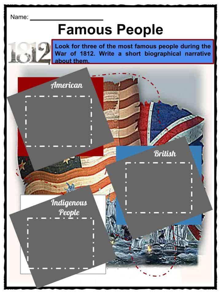 War Of 1812 Facts Information Worksheets For Kids War Of 1812 War Worksheets For Kids