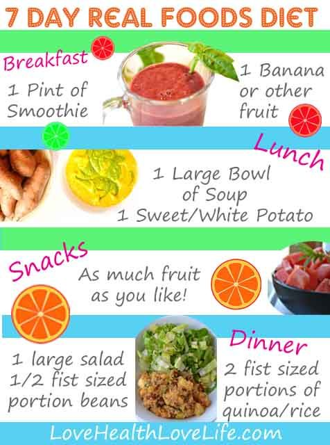 eat less fruit to lose weight