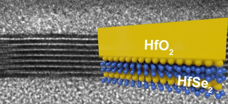 """New ultrathin semiconductor materials exceed some of silicons secret powers Stanford engineers find - """"these ultrathin semiconductors could be made into transistors 10 times smaller than anything possible with silicon today."""""""