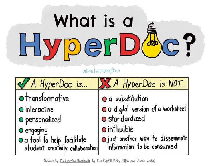 What+is+a+HyperDoc+sketchnote+by+%40teachermomoftwo.png (1052×830)