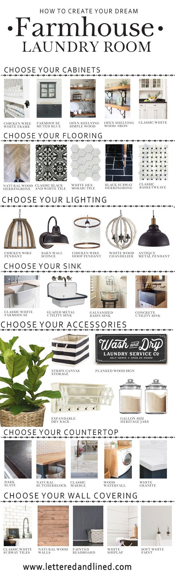 HOUSE + HOME BLOG | How To Create Your Dream Farmhouse Laundry Room – Lettered and Lined