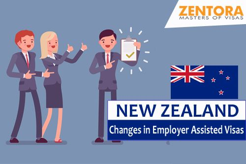 Looking for New Zealand immigration after Overseas Education