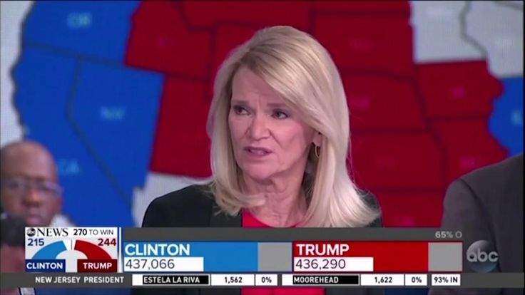Watch ABC's Ridiculously Biased Anchor`Martha Raddatz Start To Cry Over Trump's Victory | Mark Simone | WOR 710 http://710wor.iheart.com/onair/mark-simone-52176/watch-abcs-ridiculously-biased-anchormartha-raddatz-15285740/