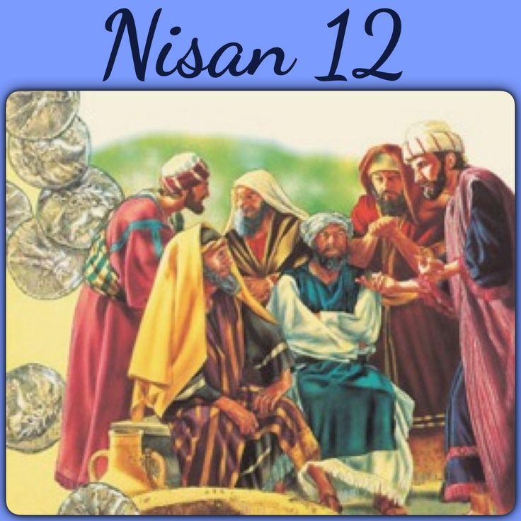 Bible Study - Overcome (1) - Overcome Betrayal - Genesis ...