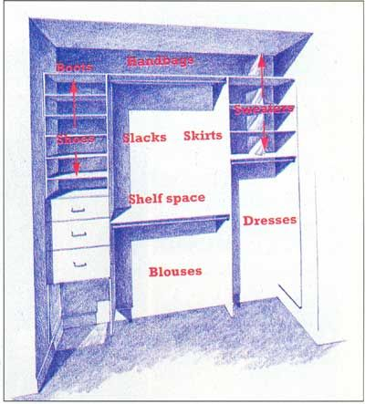 perfect design for a woman's closet when a walk-in is not an option.