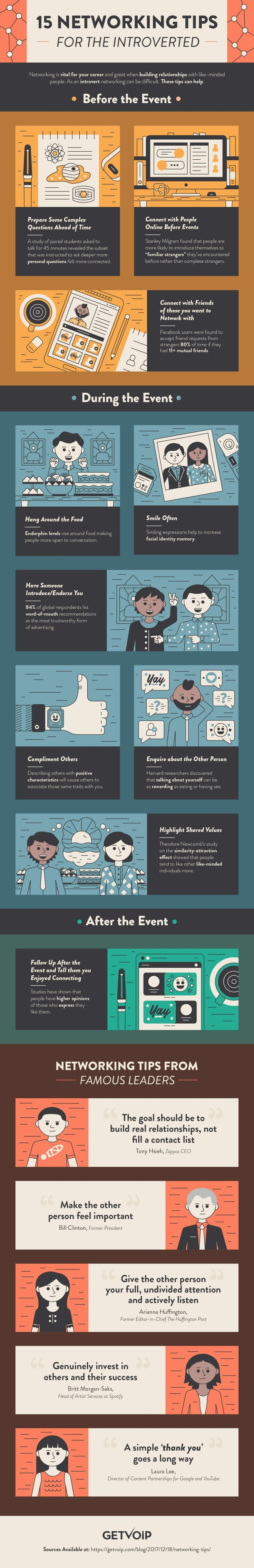 15 Networking Tips for the Introverted - #infographic