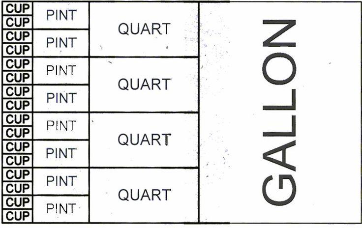 Gallon Man | Mr. Gallon Man Template | Education World