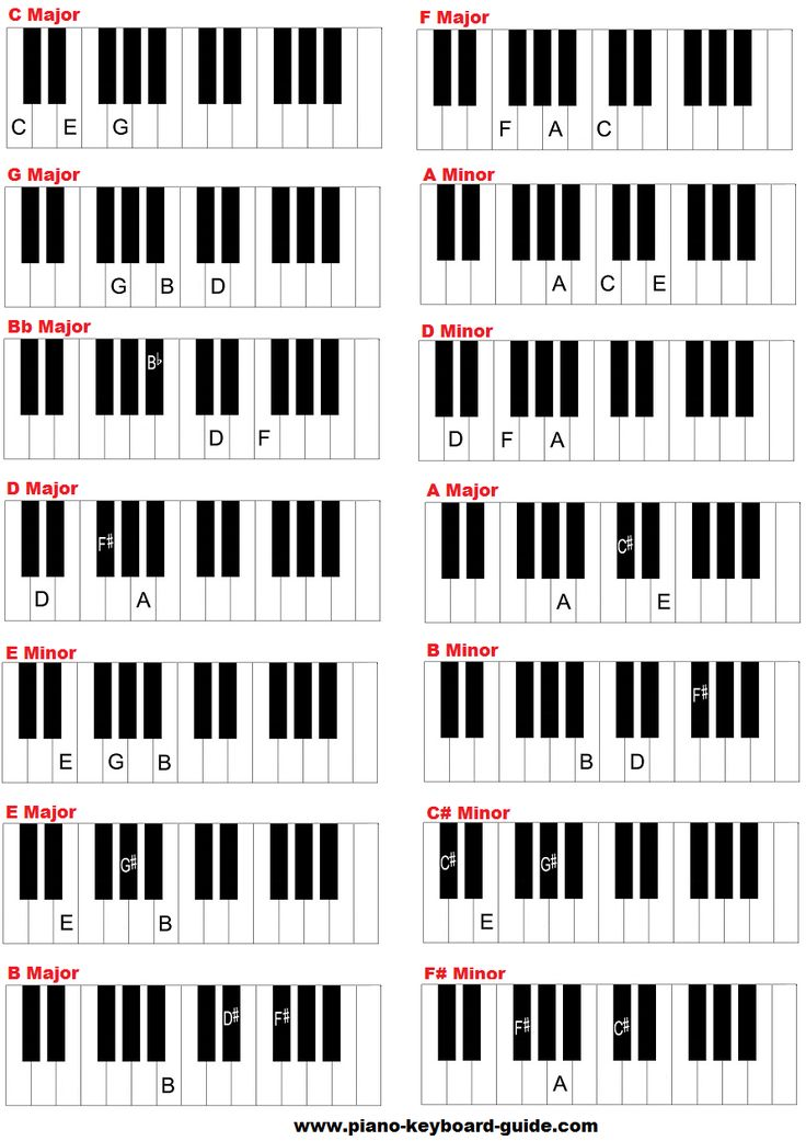 223 Best Piano Chords Images On Pinterest Piano Chord Music Ed