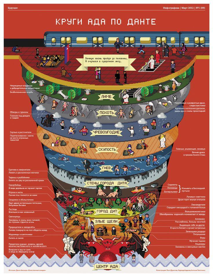 Infographicsmag - Инфографика про ад