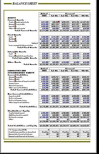 Best 25+ Balance sheet template ideas on Pinterest Balance sheet - prepare a balance sheet