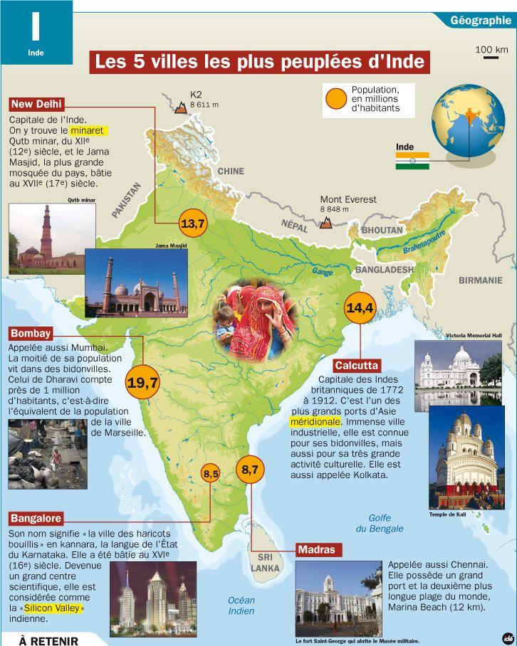 Fiche exposés : Les 5 villes les plus peuplées d'Inde