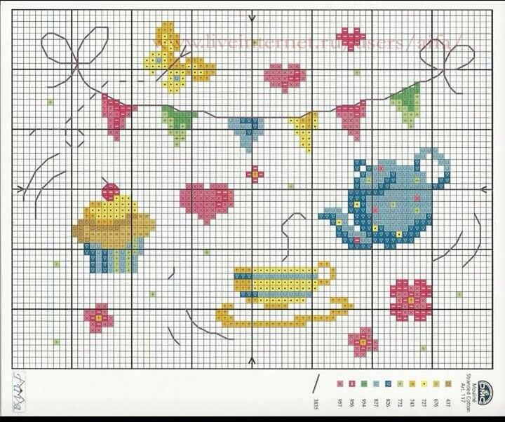 Miniature tea party set. This chart is a multi functional craft pattern. Uses include : cross stitch, crochet, knitting motifs, knotting, loom beading, Perler beading, weaving and tapestry design, pixel art, micro macrame, friendship bracelets, and anything involving the use of a charted pattern.