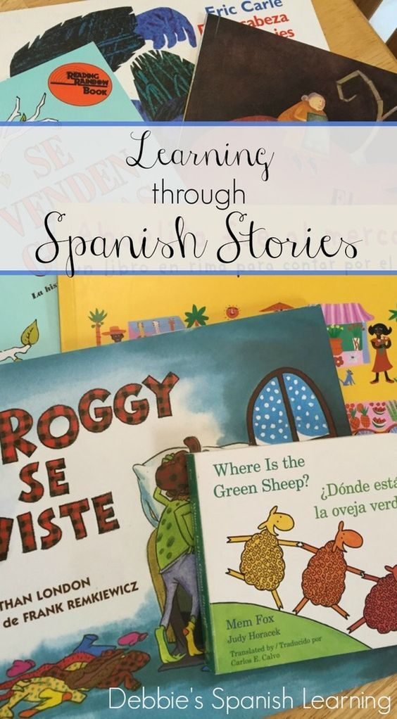 Learn Spanish with Pictures Archives - Spanish Playground