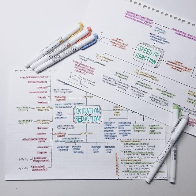 {42/100} some mind maps for my chemistry test today! first day back in school…