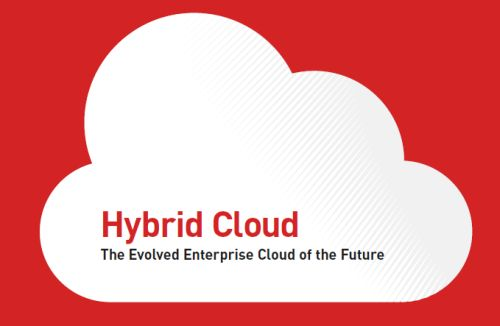 White Paper: Hybrid Cloud – The Evolved Enterprise Cloud of the Future