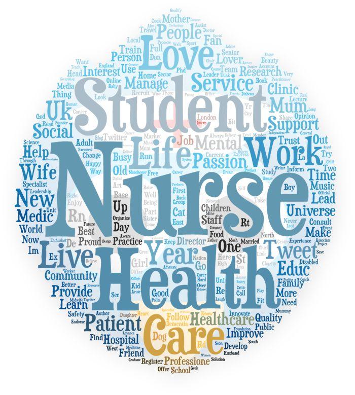 19,300 @WeNurses followers bio's in a 2nd birthday celebratory wordcloud #NurseCommunity YOU ROCK!