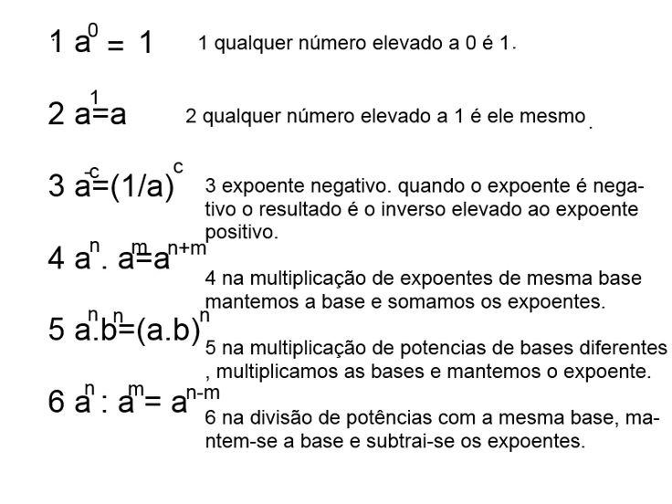 POTENCIAÇÃO     Nessa postagem abordaremos o cálculo de números na forma de potência.     Nesse estudo vamos estudar as propriedades acerca...