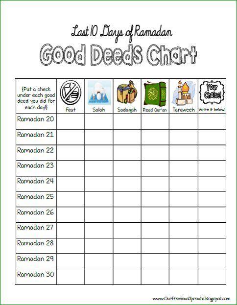 ramadan good deeds chart - Google Search