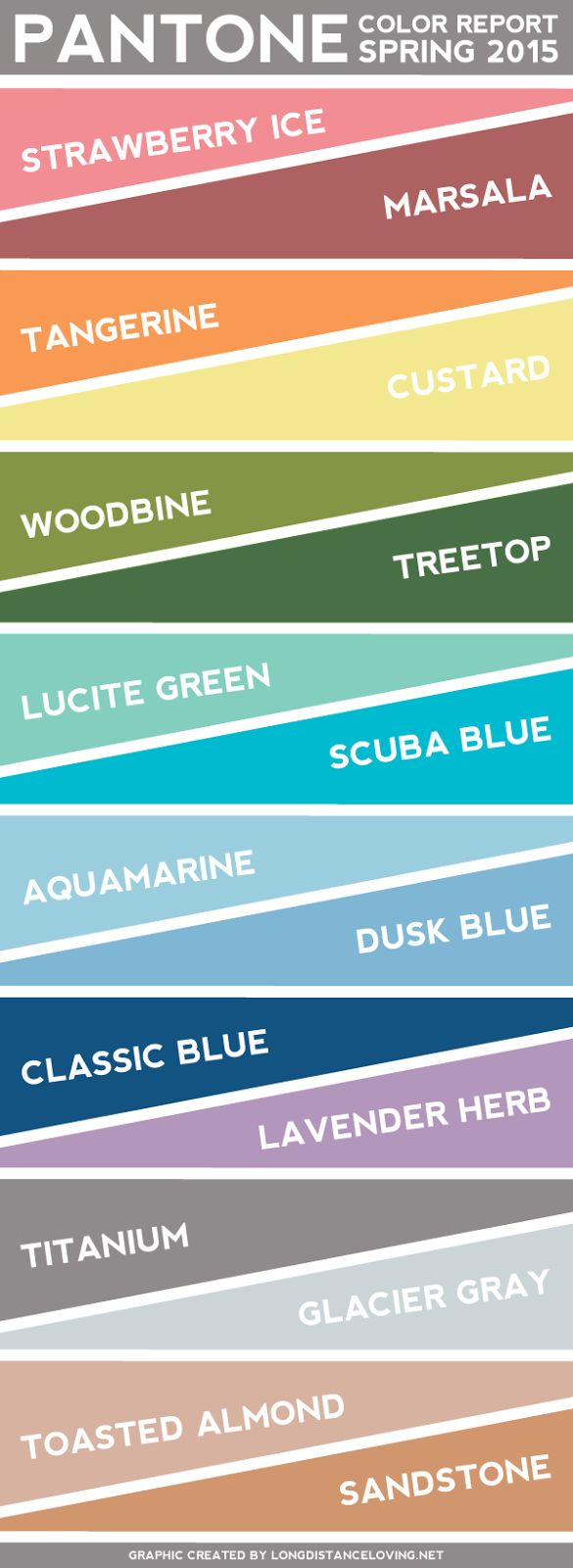 pantone color report: spring 2015 // graphic by long distance loving. These are very much my colors, maybe a tiny bit brighter than normal. I love when fashion matches my tastes.